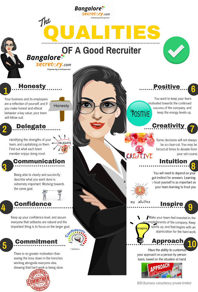 Placements And Recruitment company